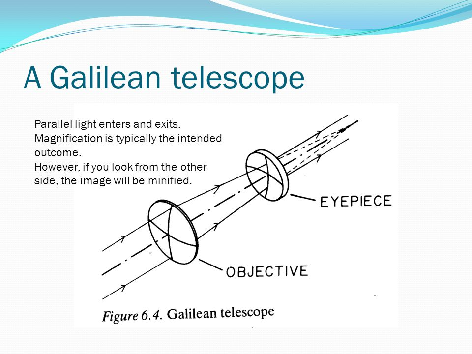 A Galilean telescope Parallel light enters and exits.