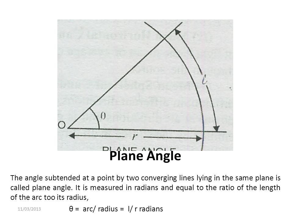 Plane Angle