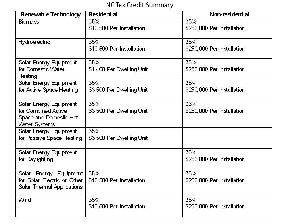 NC Tax Credit Summary 100