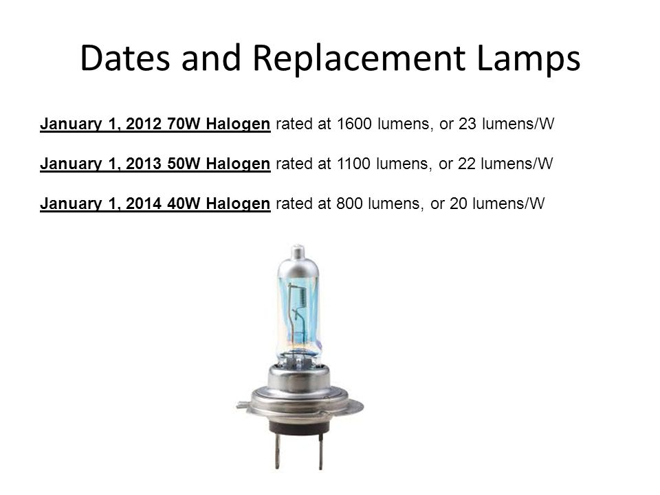 Dates and Replacement Lamps