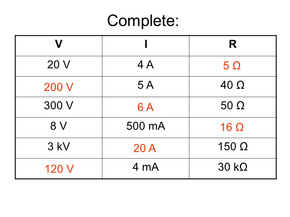 Complete: Answers V I R 20 V 4 A 5 A 40 Ω 300 V 0.20 50 Ω 8 V 500 mA