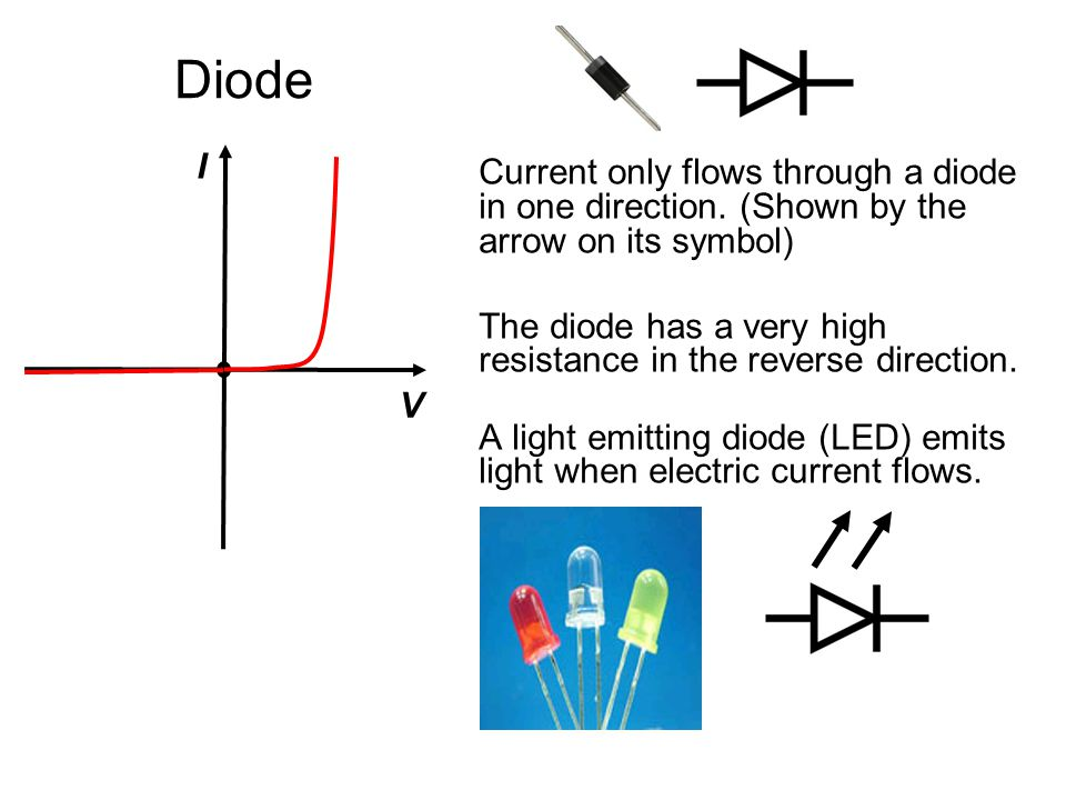 Diode I. V. Current only flows through a diode in one direction. (Shown by the arrow on its symbol)