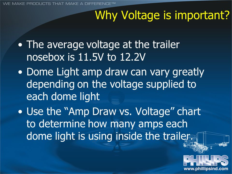 Why Voltage is important