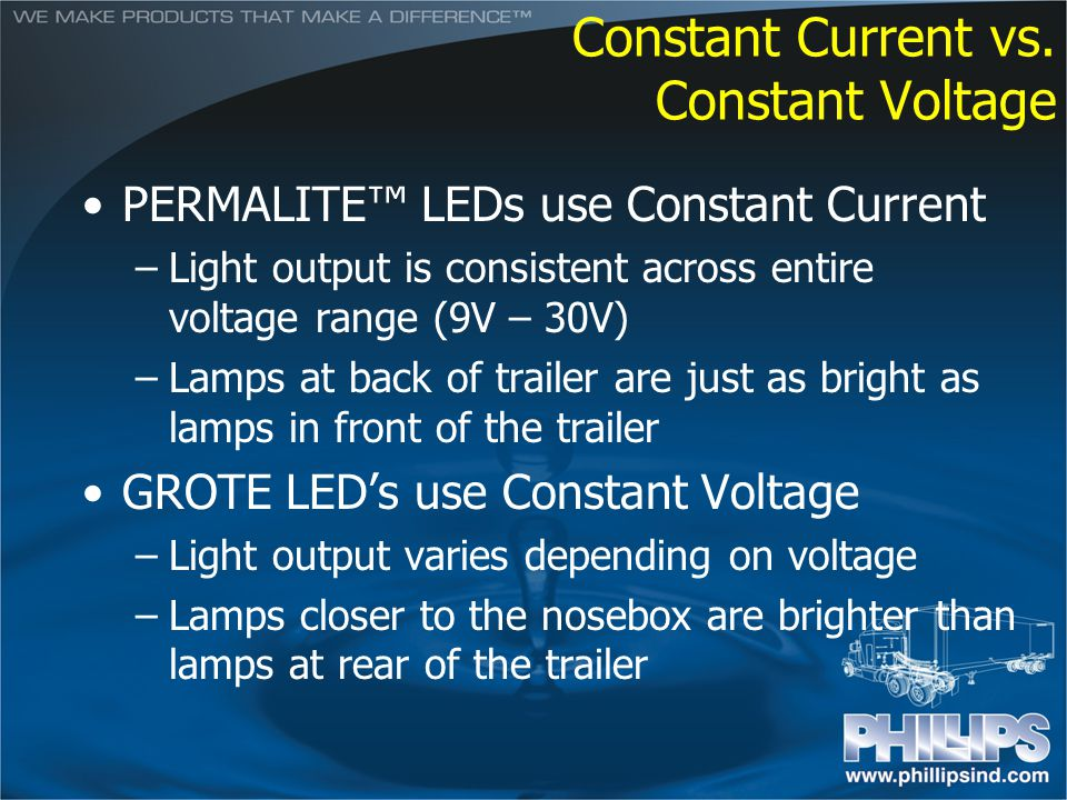 Constant Current vs. Constant Voltage