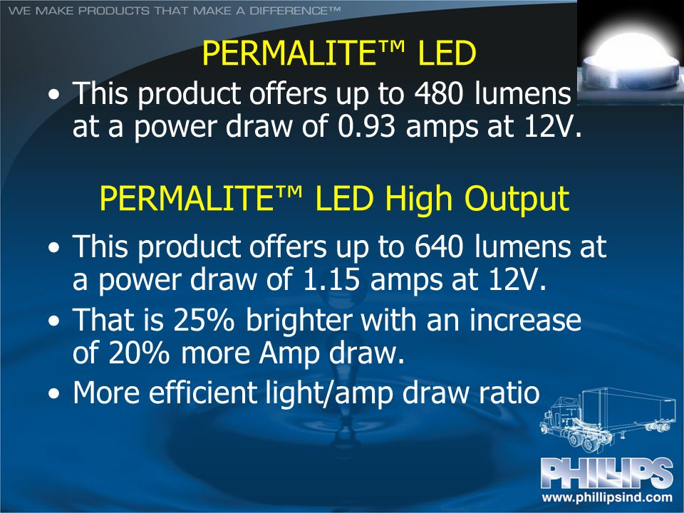 PERMALITE™ LED High Output