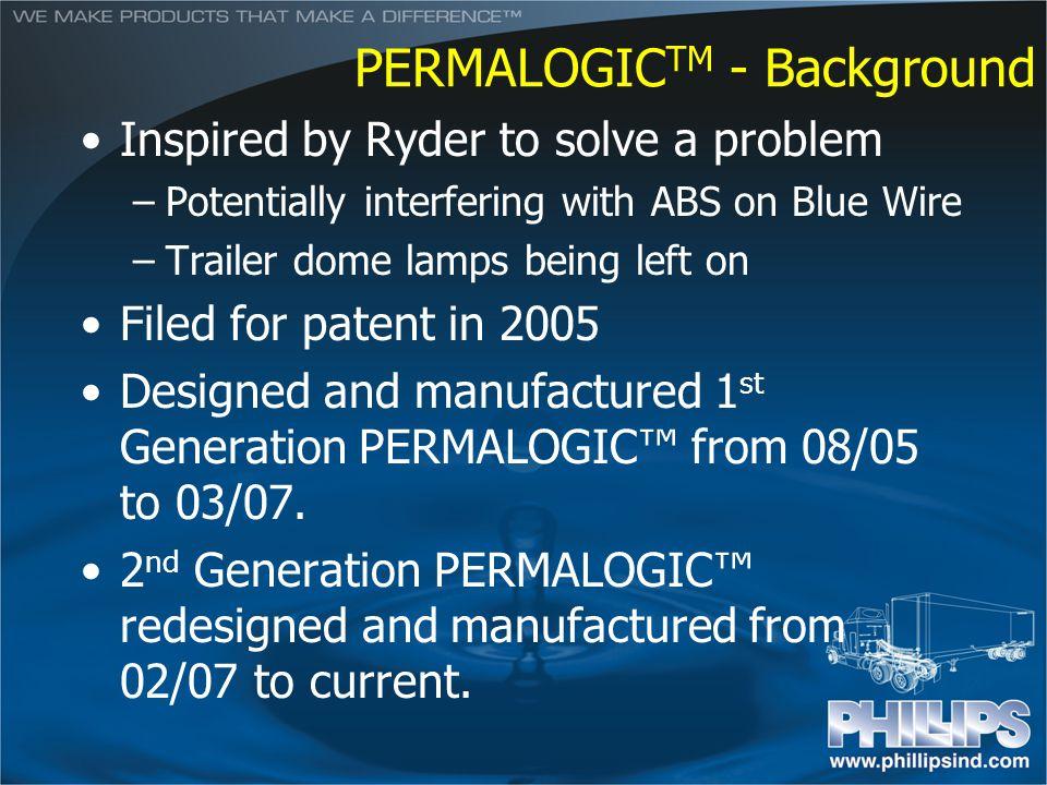PERMALOGICTM - Background