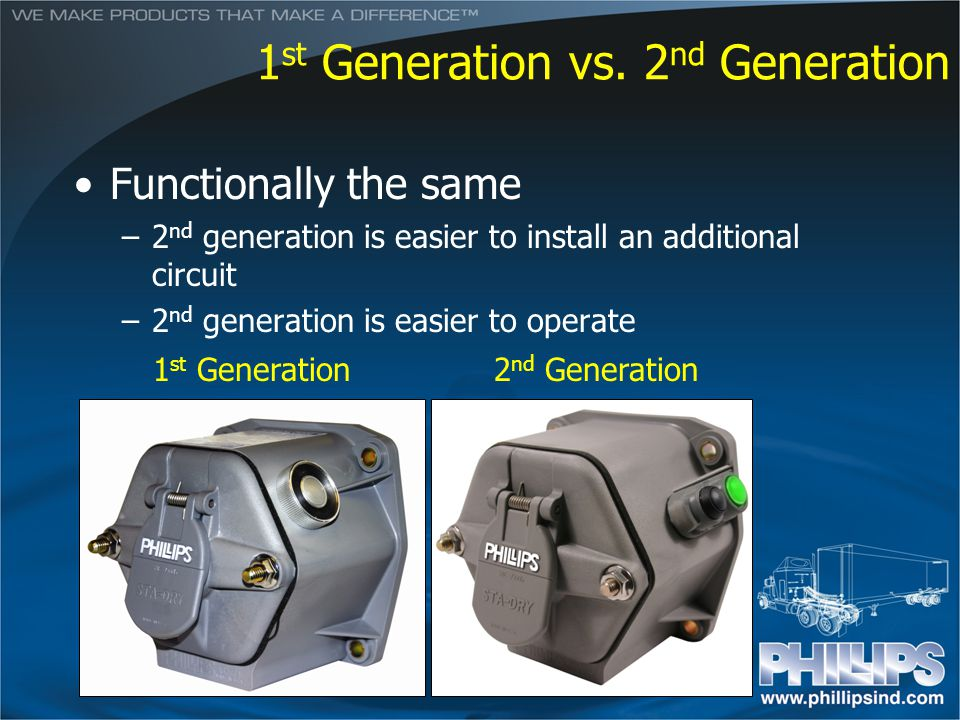 1st Generation vs. 2nd Generation