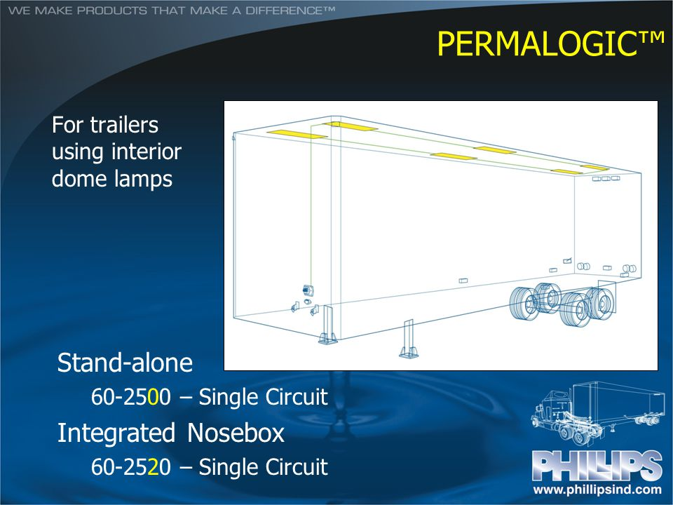 PERMALOGIC™ Stand-alone Integrated Nosebox