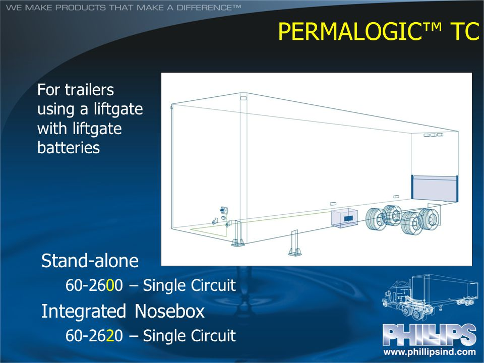 PERMALOGIC™ TC Stand-alone Integrated Nosebox