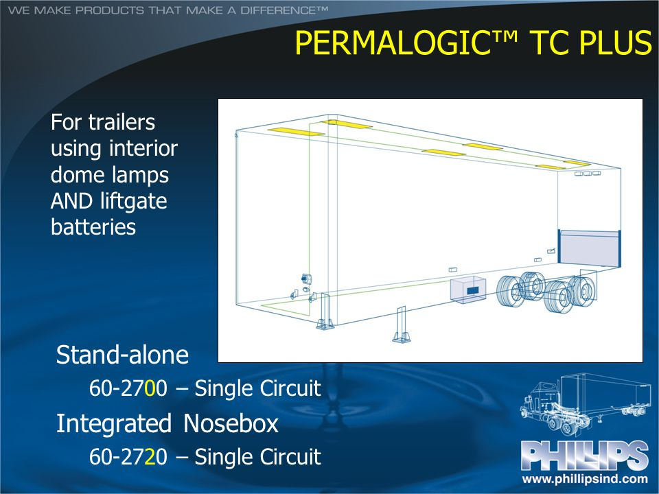 PERMALOGIC™ TC PLUS Stand-alone Integrated Nosebox