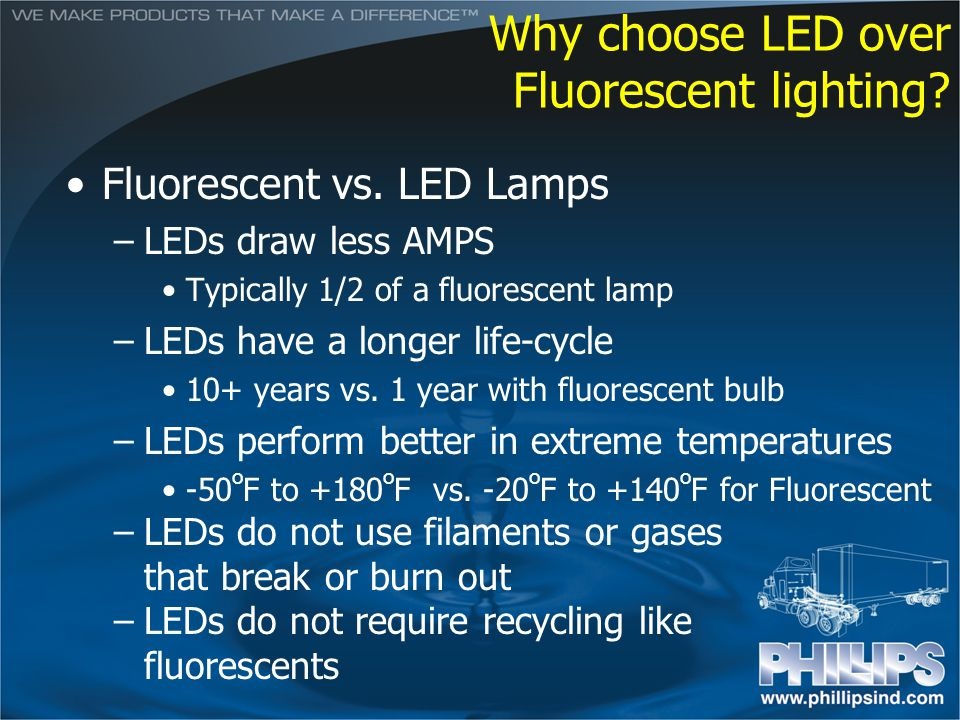 Why choose LED over Fluorescent lighting