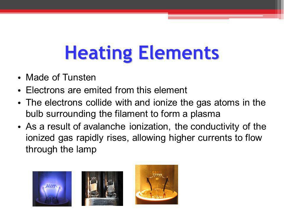 Heating Elements Made of Tunsten