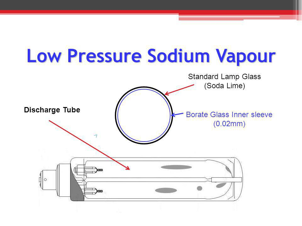 Low Pressure Sodium Vapour