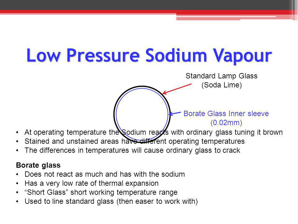 Low Pressure Sodium Vapour