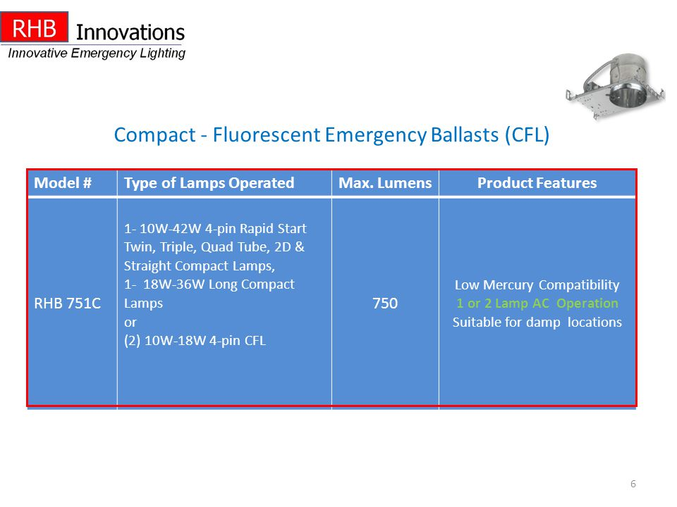 Compact - Fluorescent Emergency Ballasts (CFL)