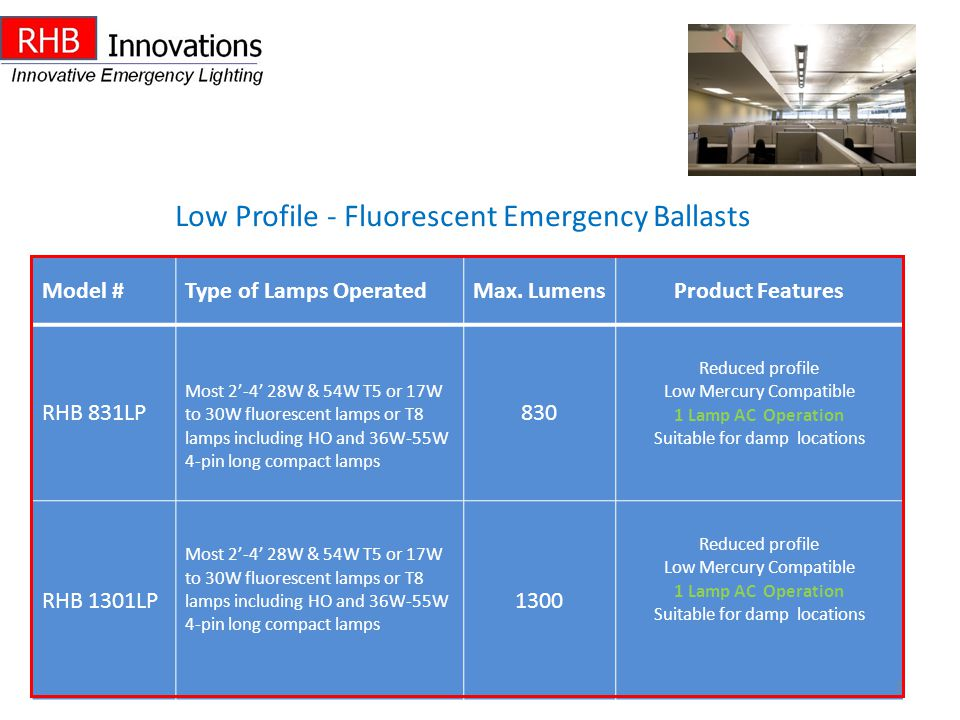 Low Profile - Fluorescent Emergency Ballasts