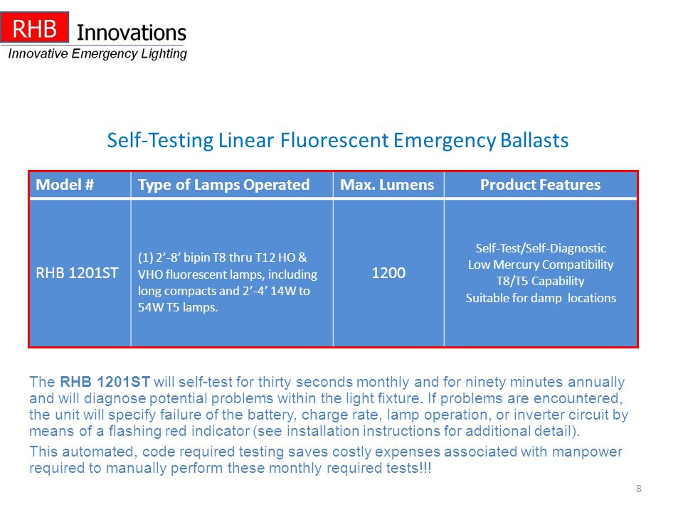 Self-Testing Linear Fluorescent Emergency Ballasts