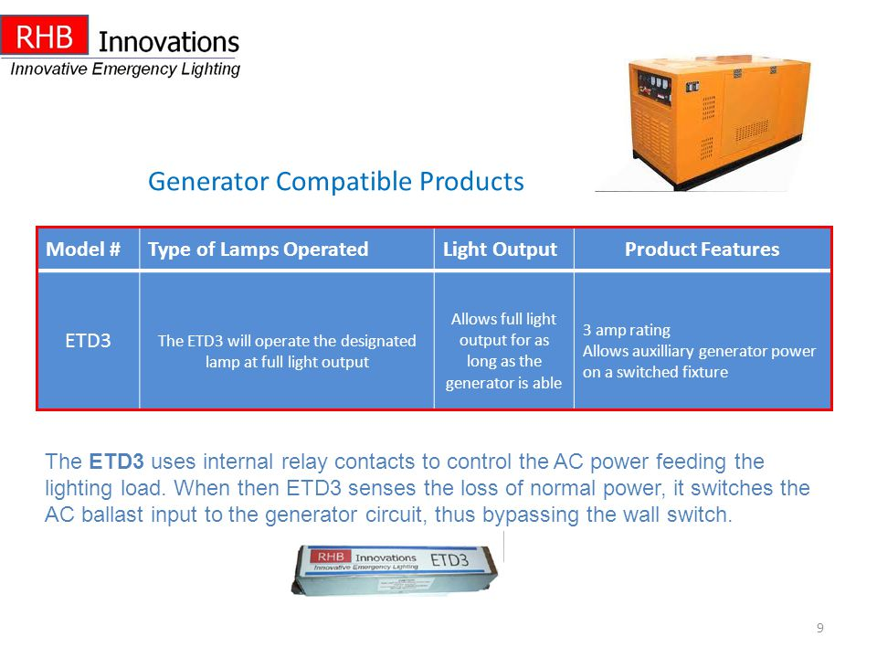 Generator Compatible Products