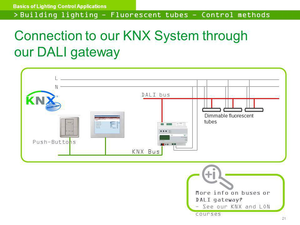 Connection to our KNX System through our DALI gateway