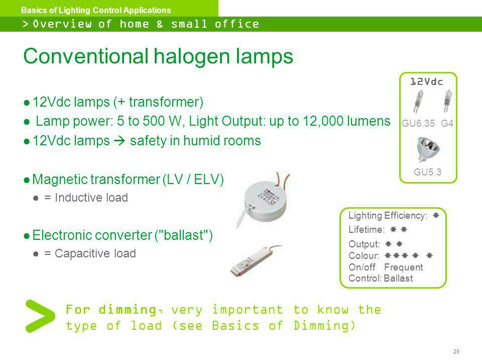 Conventional halogen lamps
