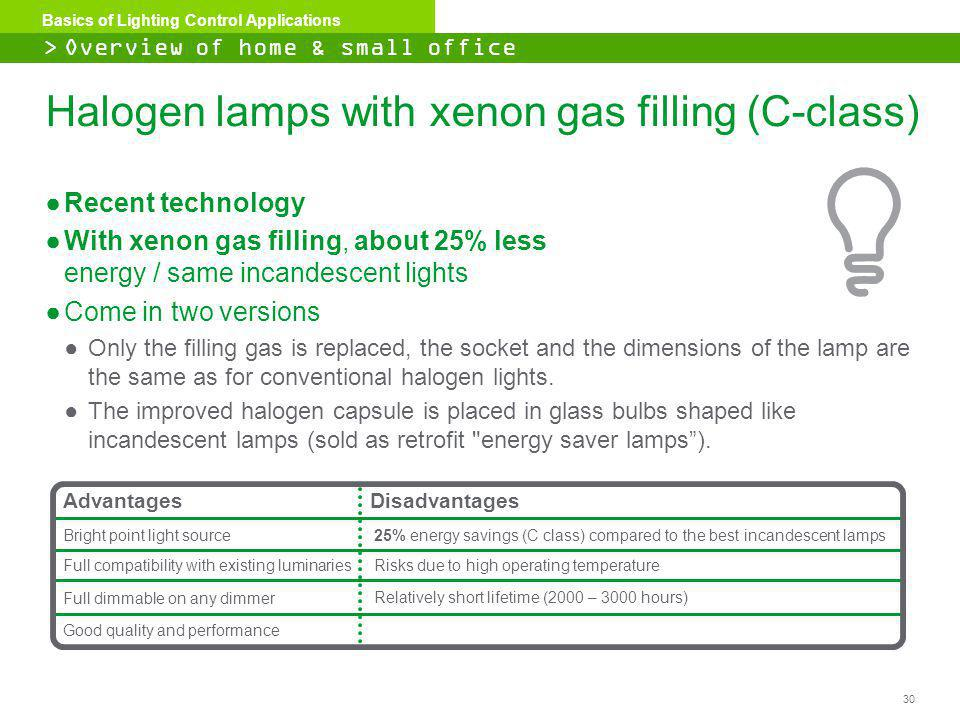 Halogen lamps with xenon gas filling (C-class)