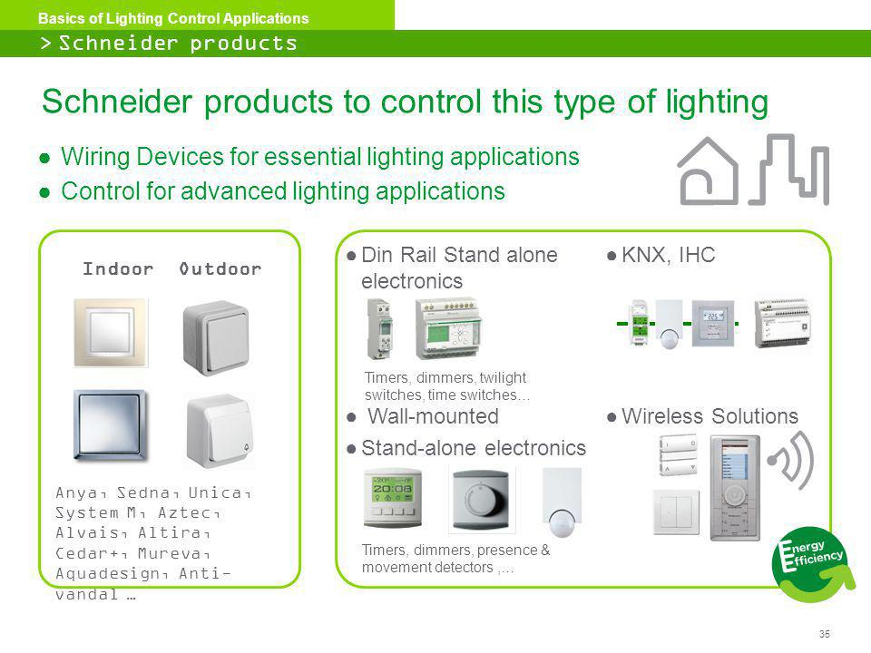 Schneider products to control this type of lighting