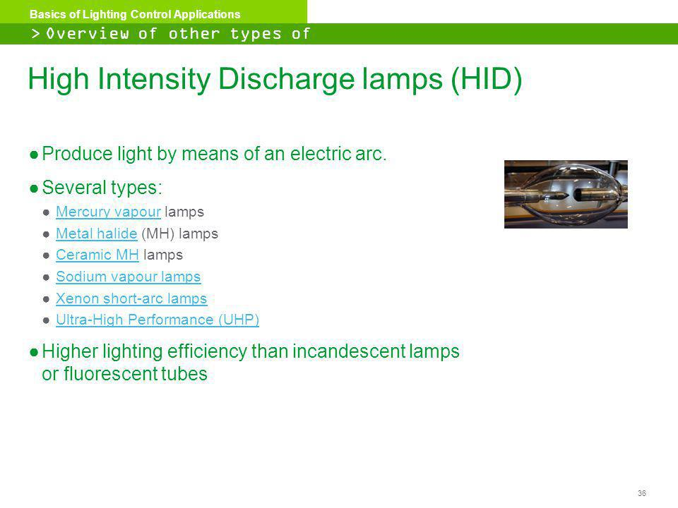 High Intensity Discharge lamps (HID)