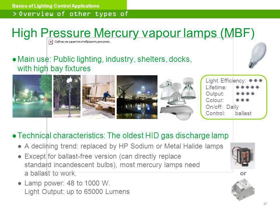 High Pressure Mercury vapour lamps (MBF)