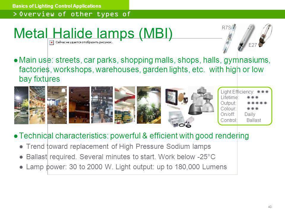 Metal Halide lamps (MBI)