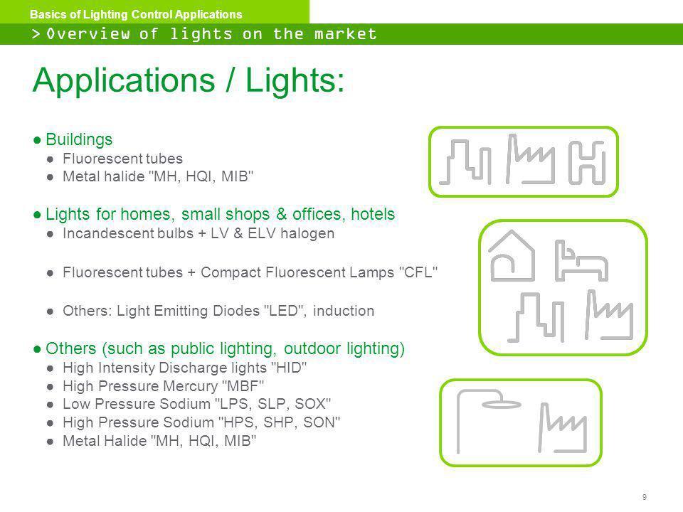 Applications / Lights: