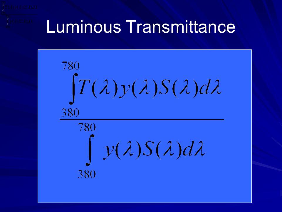 Luminous Transmittance