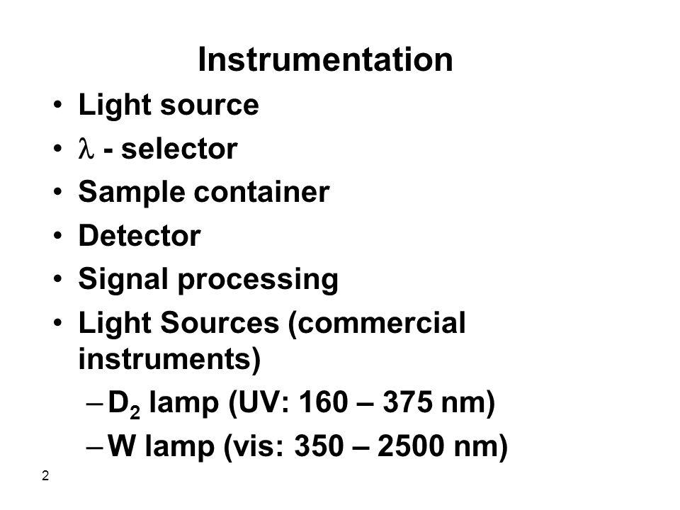 Light Sources (commercial instruments) D2 lamp (UV: 160 – 375 nm)