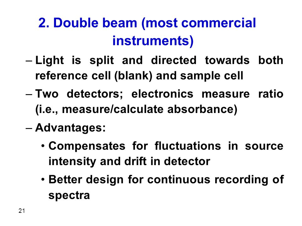 2. Double beam (most commercial instruments)