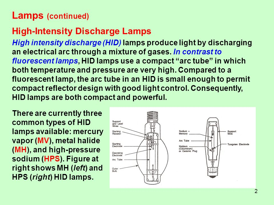 Lamps (continued) High-Intensity Discharge Lamps