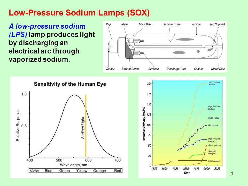 Low-Pressure Sodium Lamps (SOX)