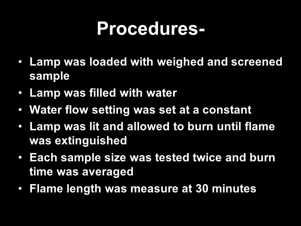 Procedures- Lamp was loaded with weighed and screened sample