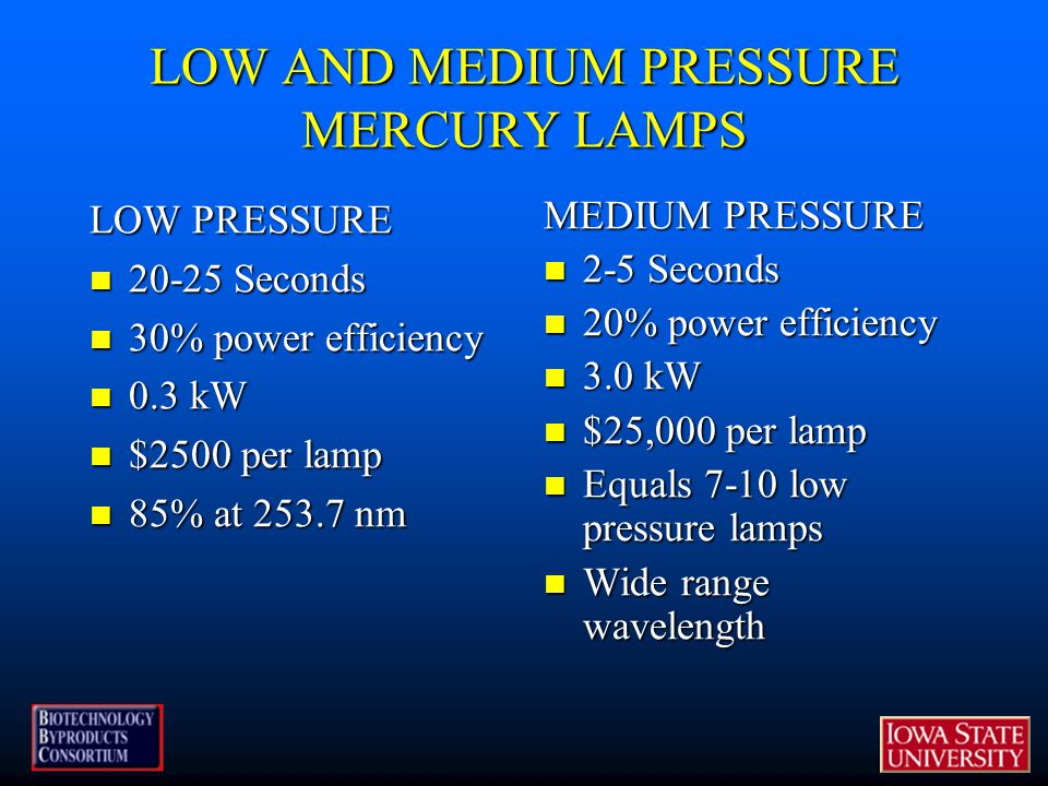 LOW AND MEDIUM PRESSURE MERCURY LAMPS