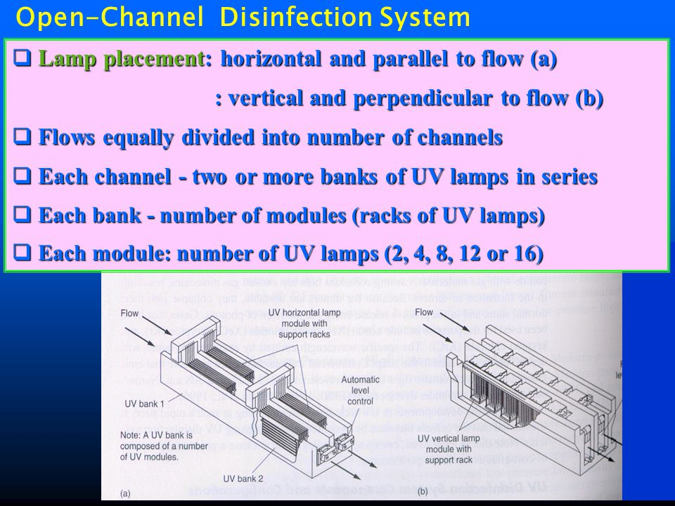 Open-Channel Disinfection System