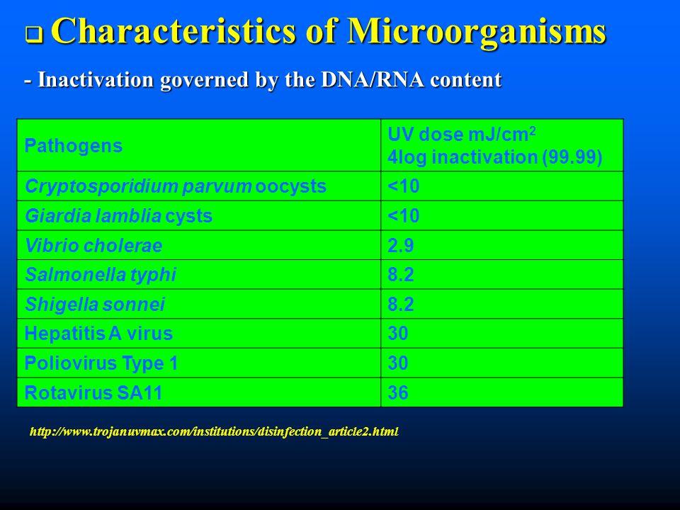 Characteristics of Microorganisms