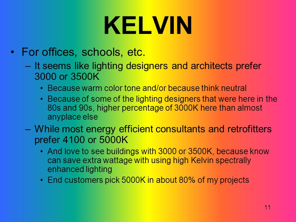 KELVIN For offices, schools, etc.