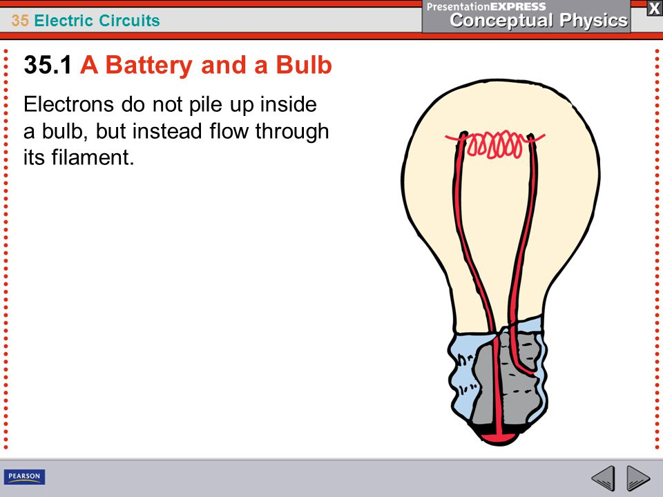 35.1 A Battery and a Bulb Electrons do not pile up inside a bulb, but instead flow through its filament.