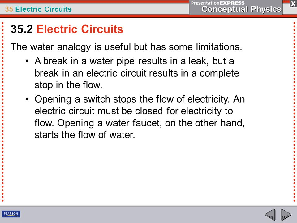 35.2 Electric Circuits The water analogy is useful but has some limitations.