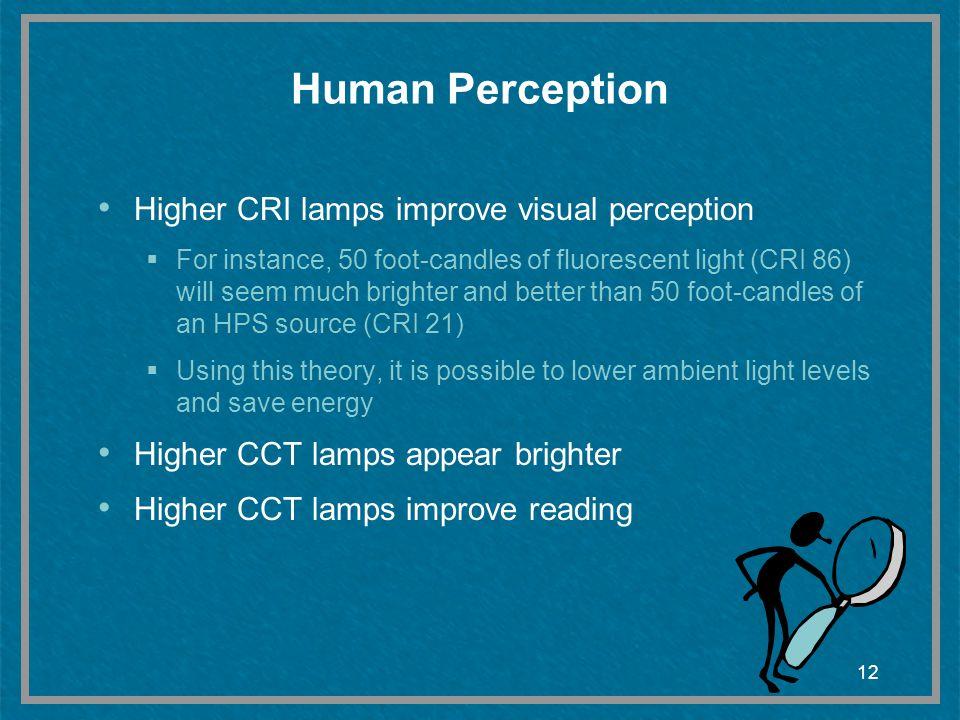 Human Perception Higher CRI lamps improve visual perception