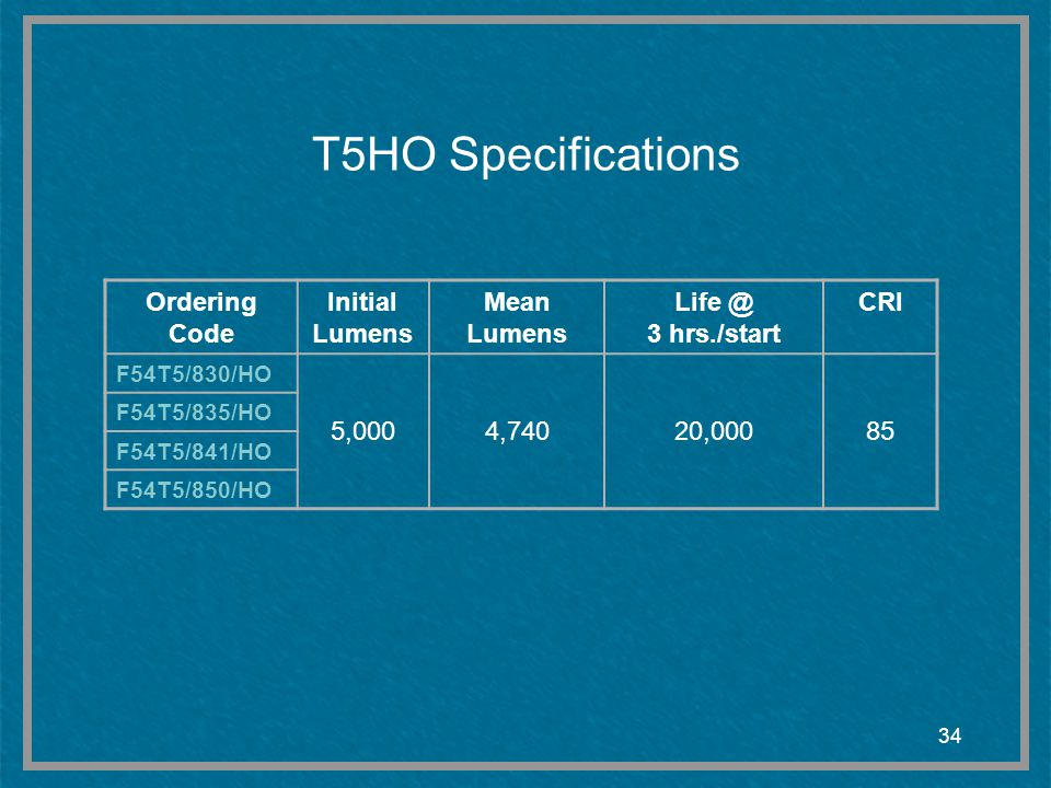 T5HO Specifications Ordering Code Initial Lumens Mean Lumens Life @