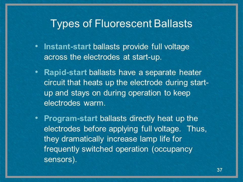 Types of Fluorescent Ballasts