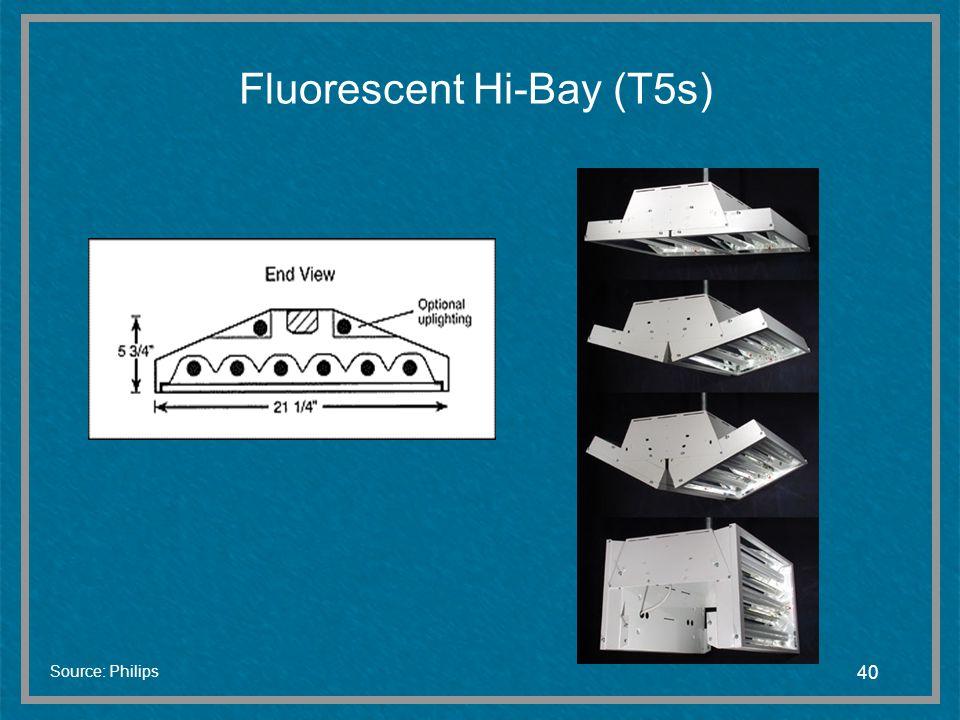 Fluorescent Hi-Bay (T5s)