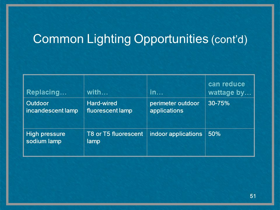 Common Lighting Opportunities (cont'd)