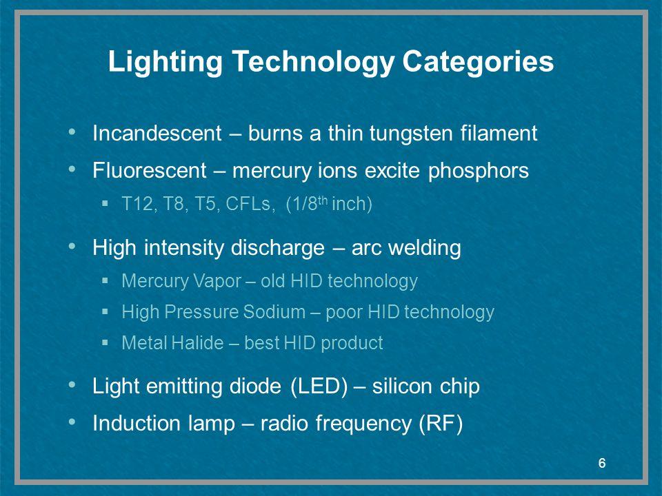 Lighting Technology Categories