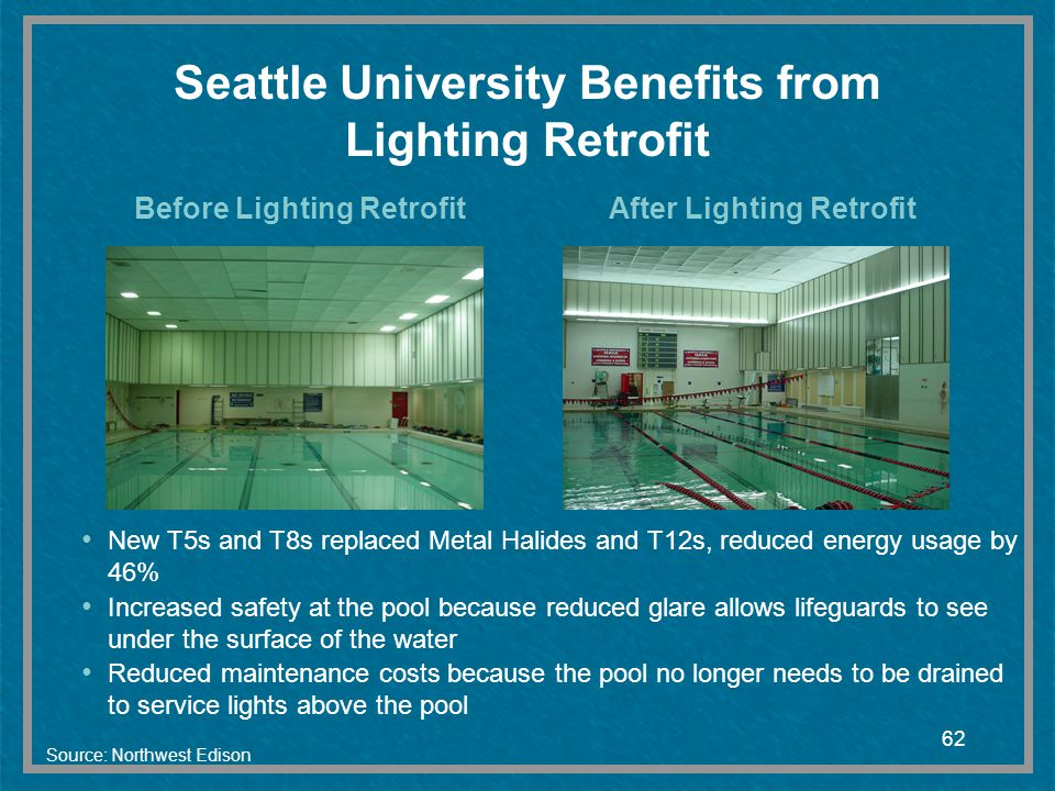 Seattle University Benefits from Lighting Retrofit