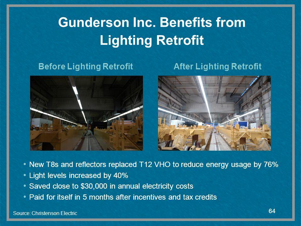 Gunderson Inc. Benefits from Lighting Retrofit